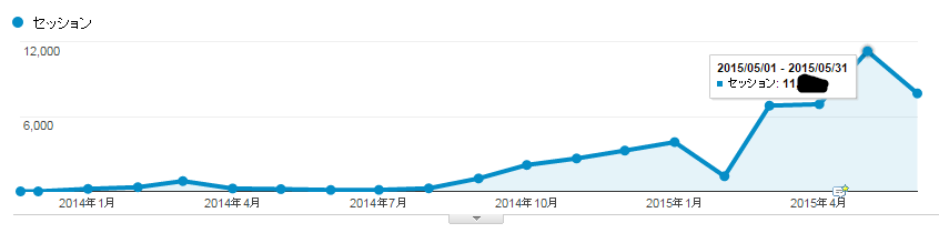 analytics201505_2